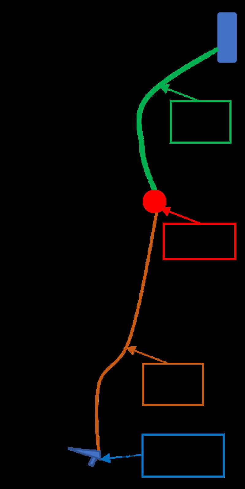 ケルヒャーの配置