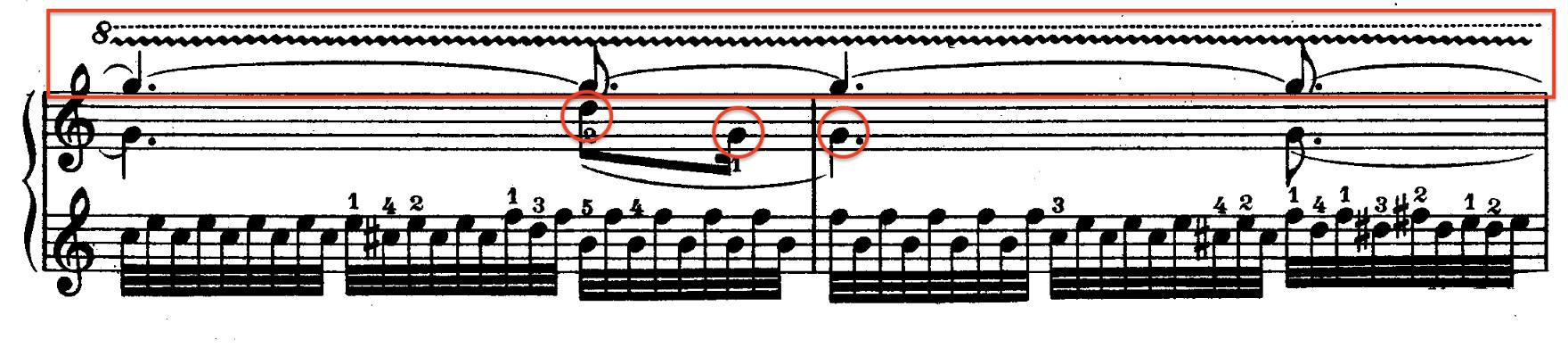 ソナタの譜面、解説付き
